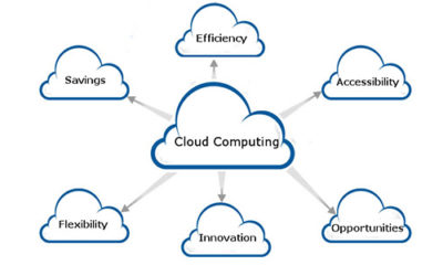 How the start-up industry can be benefited by cloud computing