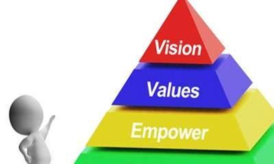 Leadership Skill