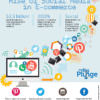 Rise of Social media: Infographic- mybigplunge