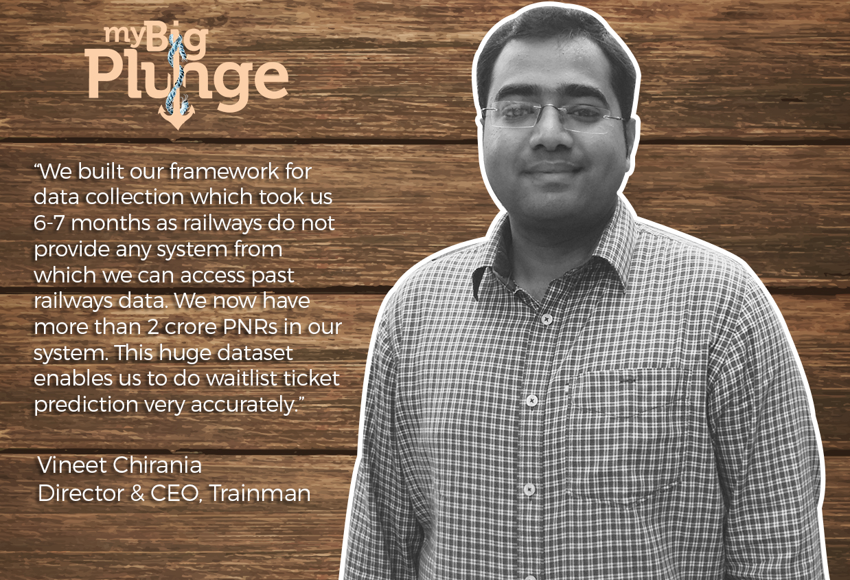 Vineet Chirania - Trainman