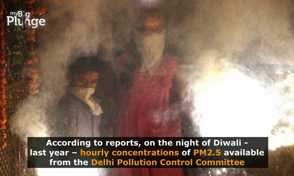 Pollution & Diwali - Religion VS Environment