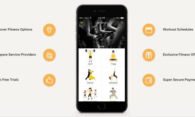 Froyofit, Dr. Pooja Gandhi, fitness app