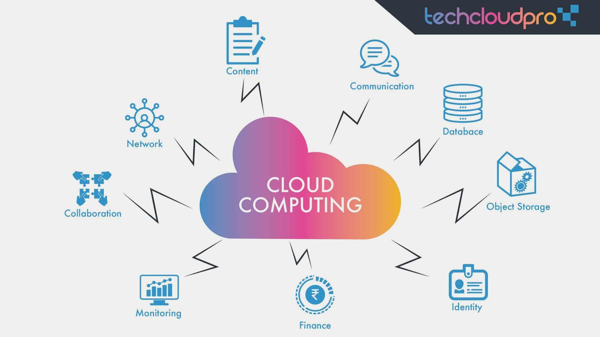 Techcloudpro_mybigplunge