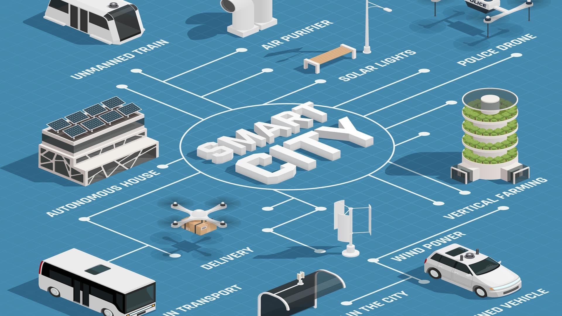 IIITH and MeitY launch Smart city startup Challenge