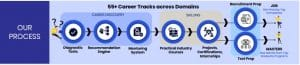 careerlabs-2